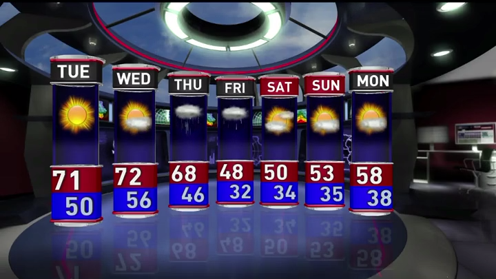 The latest WHO-HD forecast video: Prepare for heavy rain, thunderstorms Thursday and Friday