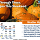 Much colder weather on the way for weekend; highs will be in the 40s by Saturday