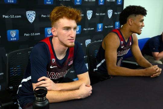 Ap Top 25 College Basketball Poll Arizona Wildcats Ranked
