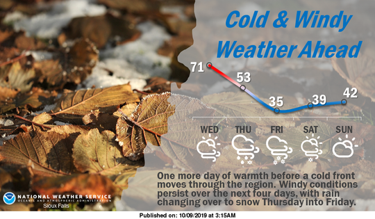 A graphic from the National Weather Service showing a temperature forecast for the Sioux Falls area.