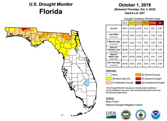 Florida drought monitor - 2019