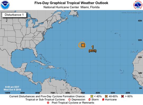 Tropics 8 a.m. Oct. 9, 2019