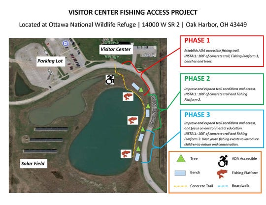 "The Friends of the Ottawa National Wildlife Refuge's ""Anglers of Tomorrow"" project is being implemented in phases, as outlined here."