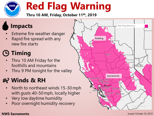 The red flag warning in Shasta County has been extended