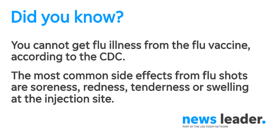 It is a common misconception that you can get the flu disease from the flu shot. It is possible to catch the flu during the two weeks it takes for your body to develop immunity.