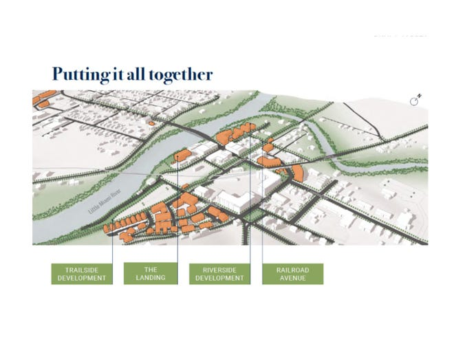 A Loveland Rendering and Strategic Plan prepared by YARD & Company, an urban growth firm, took into consideration resident surveys as well as opinions from city officials.