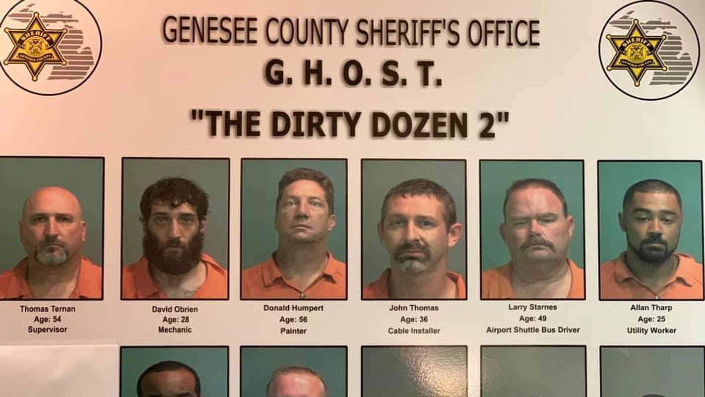 Child sex sting nets 12 more people in Genessee County
