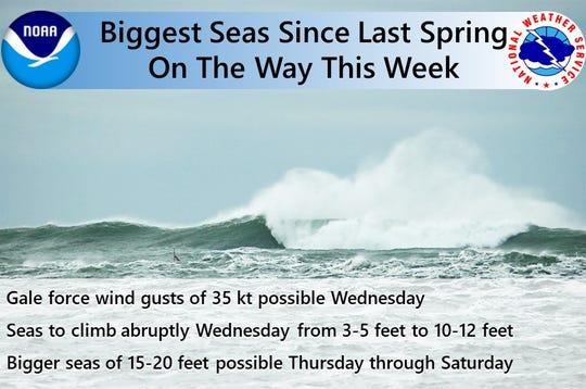 Big winds at the Oregon Coast