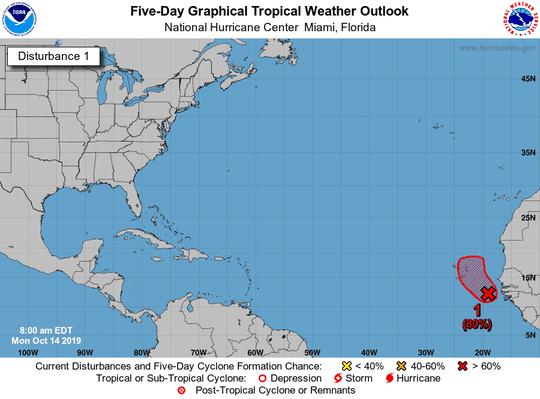 Tropics 8 a.m. Oct. 14, 2019