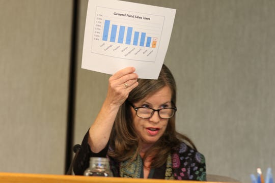 Hamilton County Commissioner president Denise Driehaus shows a graph of the general fund sales taxes.