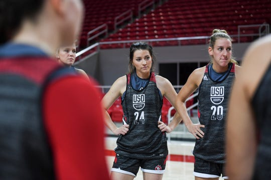 USD guard Ciara Duffy listens to her coach during practice.