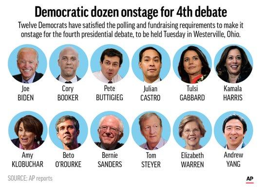Democratic presidential candidates chosen to participate in fourth debate.
