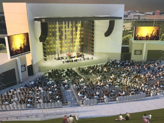This rendering previews 2020 construction at the Lawn at White River State Park, including a permanent stage and fixed seating for 3,000 attendees.