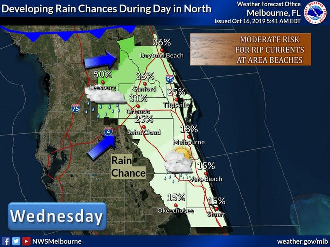 Forecast for Oct. 16, 2019