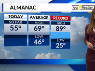 Get the latest forecast from KOLR10.