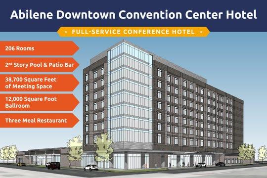 Components of Abilene's future convention center hotel.