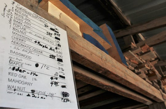 A sign lists prices for wood at City Lumber, which serves commercial needs in Abilene. Oct 12 2019