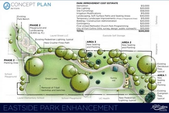 Eastside Park concept plant