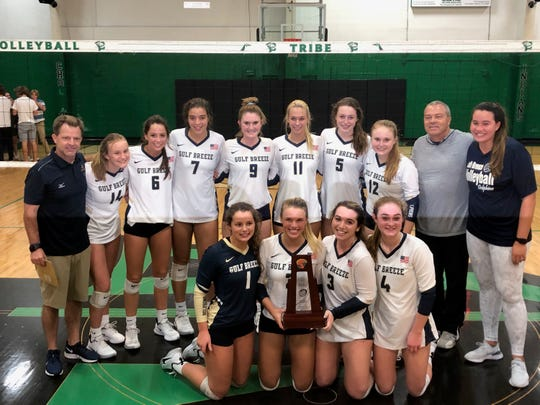 The Gulf Breeze volleyball team celebrates its District 1-5A championship after a four-set win over Fort Walton Beach at Choctaw High on Oct. 17, 2019.