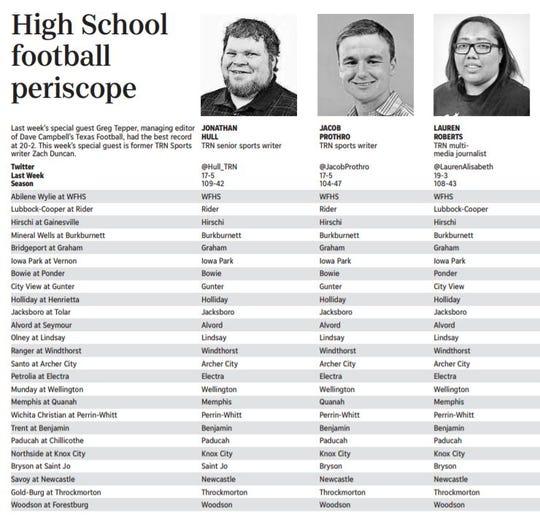 Jonathan Hull, Jacob Prothro and Lauren Roberts offer their picks for Week 8 of the high school football season.