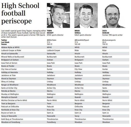 Tobin McDuff, Brian Shrull and Zach Duncan offer their predictions for Week 8 of the Texas high school football season.