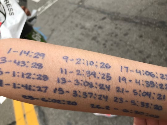 The running companion for Carlos Orosco penned their goal pace times on her elbow, then displayed it at the finish line of Detroit's marathon on Oct. 20, 2019.