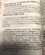 The extended box score from the 1994 state championship game from an edition of The Baxter Bulletin.