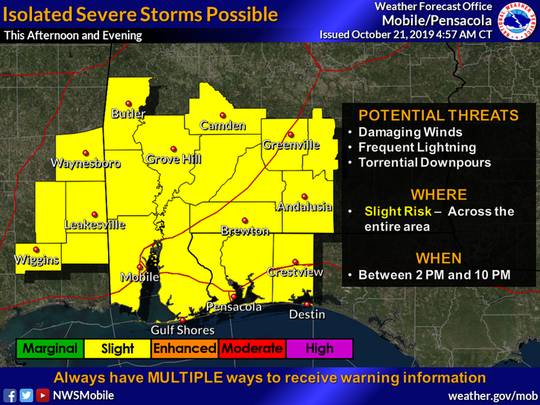 Damaging winds, frequent lightning and torrential downpours make up the potential threats in Pensacola between 2-10 p.m. Monday.