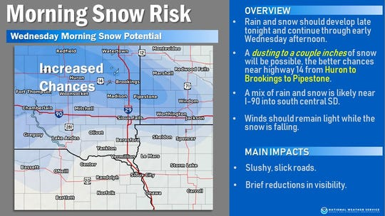Snow is possible in eastern South Dakota late Tuesday night and into Wednesday morning, according to the National Weather Service in Sioux Falls.