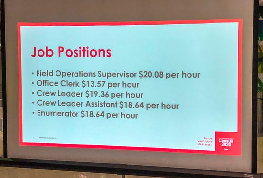 A list of job openings and the pay structure are displayed on a projection screen during a job fair, hosted by the organizers of Census 2020, at the Agana Shopping Center in Hagåtña on Wednesday, Oct. 23, 2019.