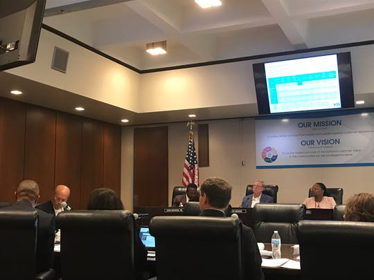 During a Memphis Light, Gas and Water board meeting Oct. 23, 2019, representatives of Baker Tilly, a consulting firm, present a cost-efficiency study.