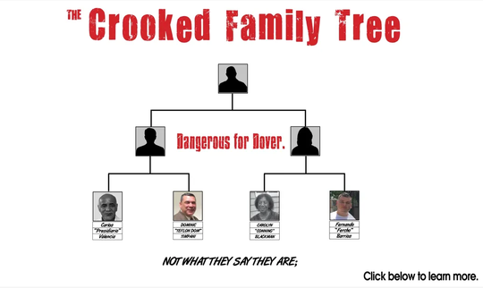 "A ""crooked family tree"" is displayed on the front page of Dodd's website."