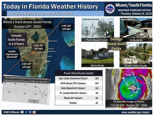 Hurricane Wilma made landfall on Oct. 24, 2005.