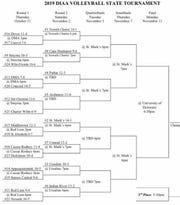 2019 DIAA Volleyball Tournament bracket