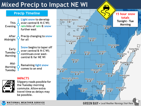 Most areas in central and northeast Wisconsin will see one to two inches of snow Monday night.