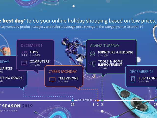 Toys Alexa Here Are The Best Days To Shop This Holiday Season