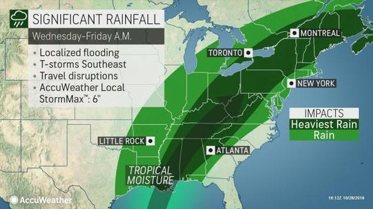 According to AccuWeather, showers and thunderstorms are expected throughout much of the Southeast Tuesday through Thursday.