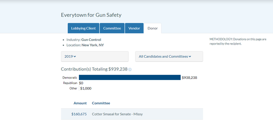 Spending so far for Everytown for Gun Safety, according to The Virginia Public Access Project.