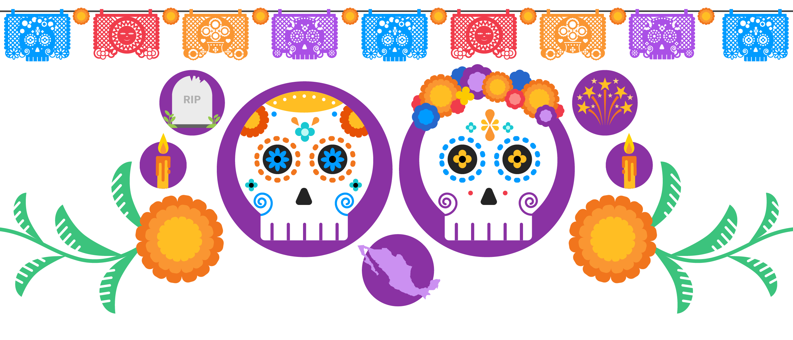 The Day of the Dead: The Aztec holiday explained in graphics