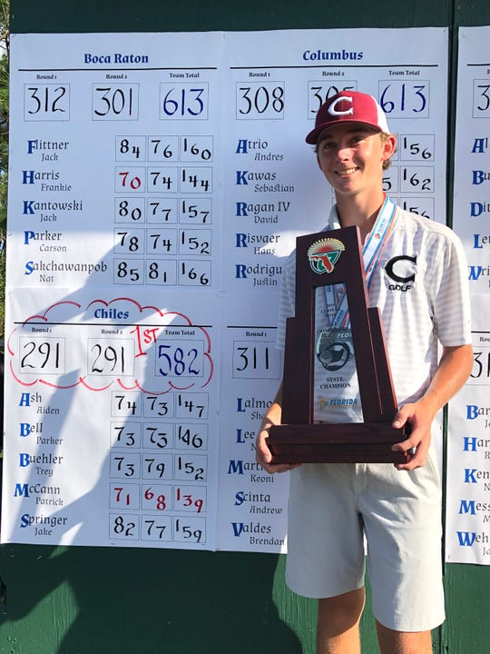 Chiles' boys golf team captured a Class 3A state championship, its first, on Wednesday, Oct. 30, 2019 at Mission Inn Resort & Club in Howey-in-the-Hills. Junior Patrick McCann shot 5-under over two days to finish in a tie for third overall as the Timberwolves won by eight strokes.