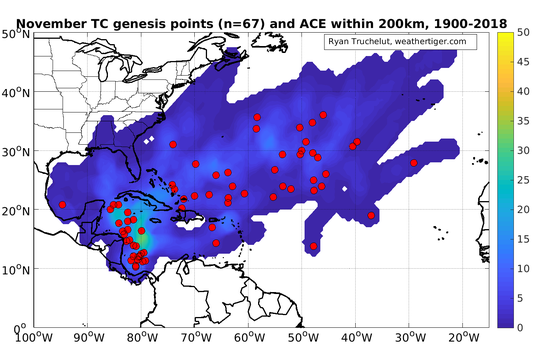 November TC genesis points and ACE within 200 km.