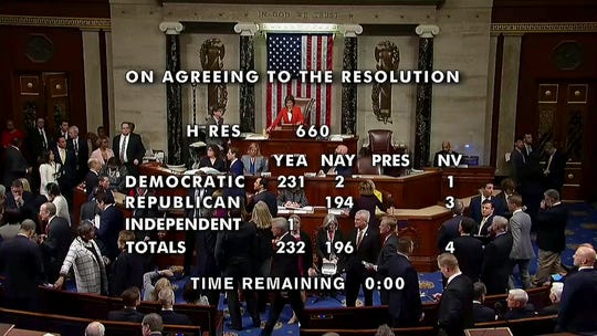 This image from video made available by House TV on Thursday, Oct. 31, 2019 shows the floor of the U.S. House of Representatives in Washington and the vote count to approve the rules for its impeachment inquiry of President Donald Trump.