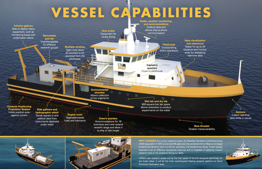 UWM's next ship for Great Lakes research