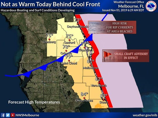 A weak cold front pushed into the Space Coast Nov. 1 bringing temperatures in the high 60s and 70s.