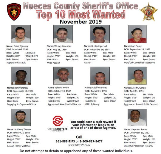 These are the Nueces County Sheriff's Office Top 10 Most Wanted for November 2019. Anyone with information about any of the people on the list should call Crime Stoppers at 361-888-8477.