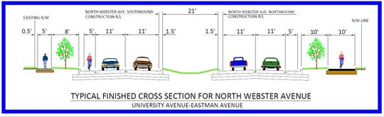 Webster Avenue drawing