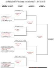 DIAA Division II Boys Soccer Tournament bracket