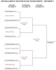 DIAA Division I Boys Soccer Tournament bracket