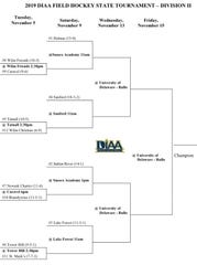 DIAA Division II Field Hockey Tournament bracket.