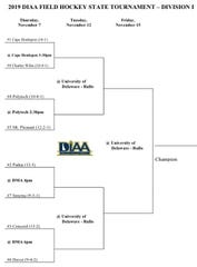 DIAA Division I Field Hockey Tournament bracket